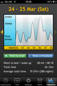 Sleep Cycle stats on iPhone